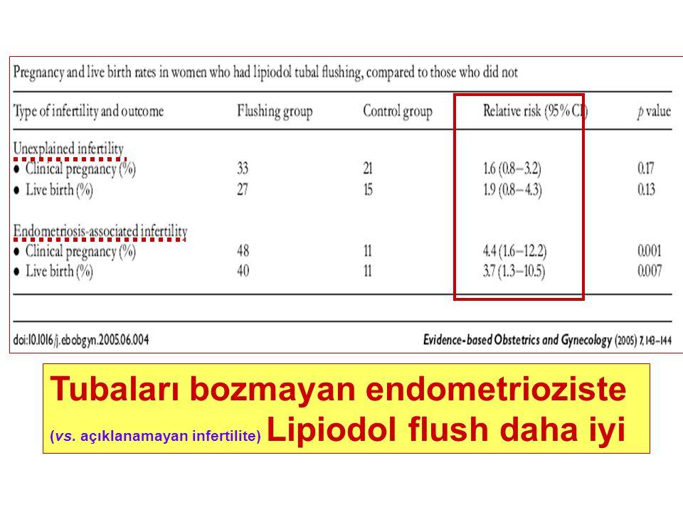 Tubaları bozmayan endometrioziste (vs. açıklanamayan infertilite) Lipiodol flush daha iyi