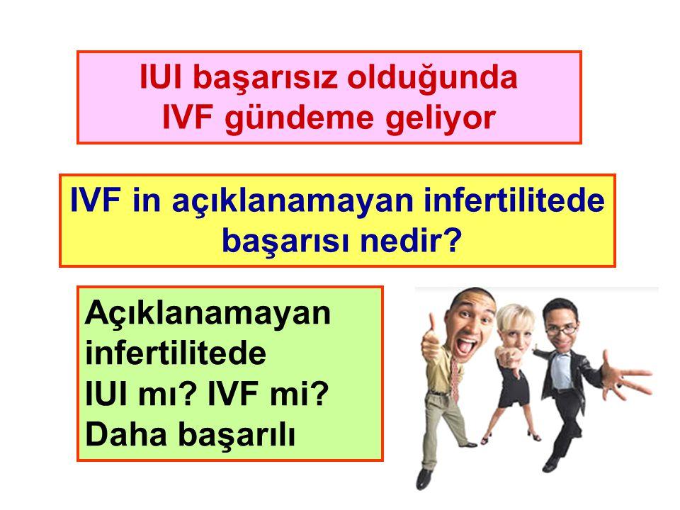 IUI başarısız olduğunda IVF gündeme geliyor IVF in açıklanamayan infertilitede başarısı nedir.
