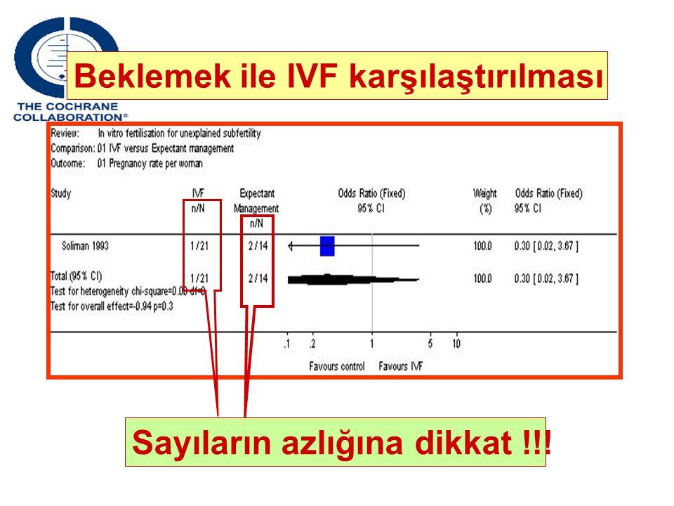 Beklemek ile IVF karşılaştırılması Sayıların azlığına dikkat !!!