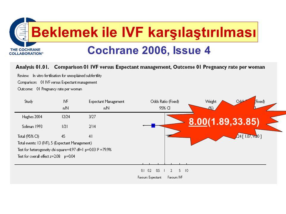 Beklemek ile IVF karşılaştırılması Cochrane 2006, Issue 4 8.00(1.89,33.85)