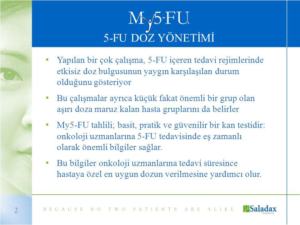 5-FU DOZ YÖNETİMİ • Yapılan bir çok çalışma, 5-FU içeren tedavi rejimlerinde etkisiz doz bulgusunun yaygın karşılaşılan durum olduğunu gösteriyor • Bu