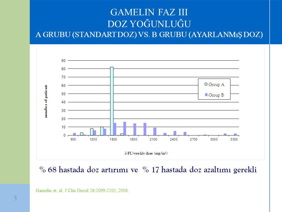 GAMELIN FAZ III DOZ YOĞUNLUĞU A GRUBU (STANDART DOZ) VS. B GRUBU (AYARLANMıŞ DOZ) % 68 hastada doz artırımı ve % 17 hastada doz azaltımı gerekli Gamel