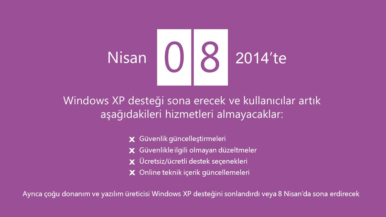 Windows XP desteği sona erecek ve kullanıcılar artık aşağıdakileri hizmetleri almayacaklar: Güvenlik güncelleştirmeleri Güvenlikle ilgili olmayan düzeltmeler Ücretsiz/ücretli destek seçenekleri Online teknik içerik güncellemeleri Nisan 2014 'te Ayrıca çoğu donanım ve yazılım üreticisi Windows XP desteğini sonlandırdı veya 8 Nisan'da sona erdirecek