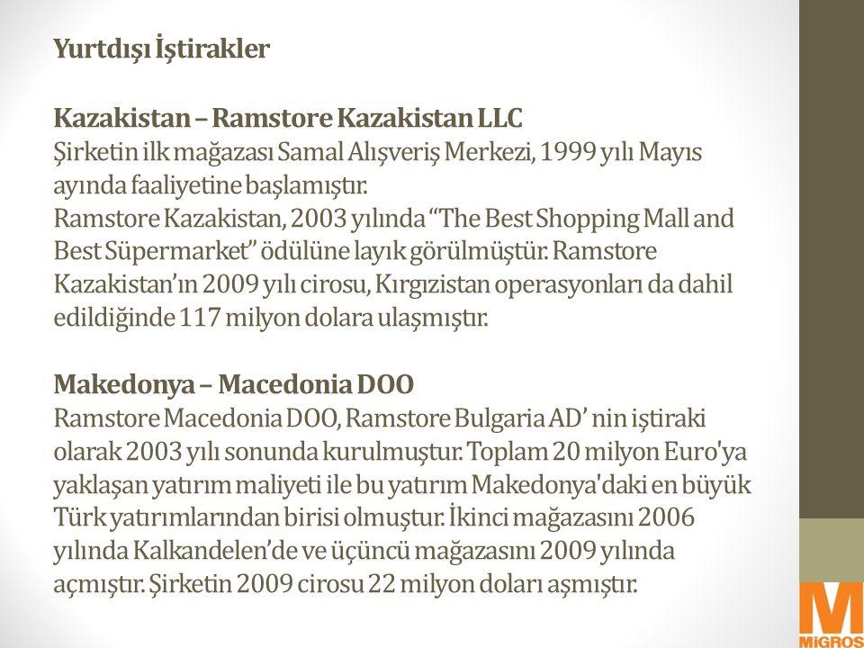 Yurtdışı İştirakler Kazakistan – Ramstore Kazakistan LLC Şirketin ilk mağazası Samal Alışveriş Merkezi, 1999 yılı Mayıs ayında faaliyetine başlamıştır