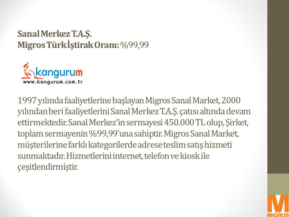 Sanal Merkez T.A.Ş. Migros Türk İştirak Oranı: %99,99 1997 yılında faaliyetlerine başlayan Migros Sanal Market, 2000 yılından beri faaliyetlerini Sana