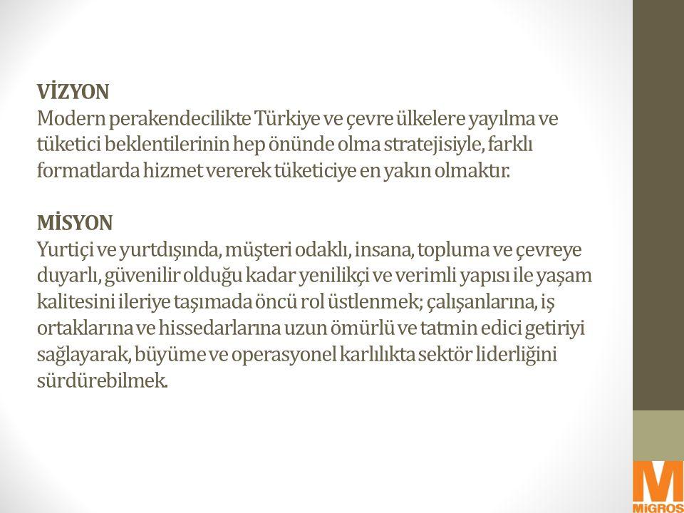 VİZYON Modern perakendecilikte Türkiye ve çevre ülkelere yayılma ve tüketici beklentilerinin hep önünde olma stratejisiyle, farklı formatlarda hizmet