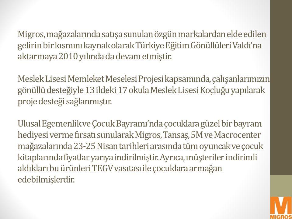 Migros, mağazalarında satışa sunulan özgün markalardan elde edilen gelirin bir kısmını kaynak olarak Türkiye Eğitim Gönüllüleri Vakfı'na aktarmaya 201