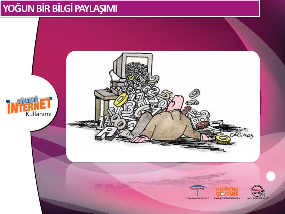 TÜRKİYE'DE İNTERNET KULLANIMI ve SİBER SALDIRI İSTATİSTİKLERİ BTK, Pazar Verileri