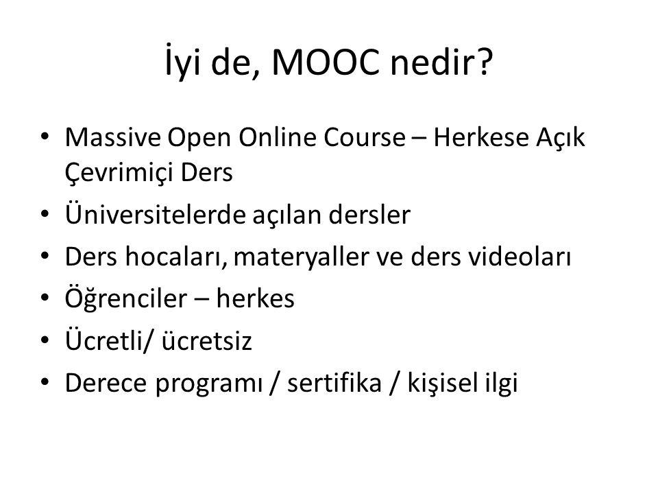 İyi de, MOOC nedir? • Massive Open Online Course – Herkese Açık Çevrimiçi Ders • Üniversitelerde açılan dersler • Ders hocaları, materyaller ve ders v