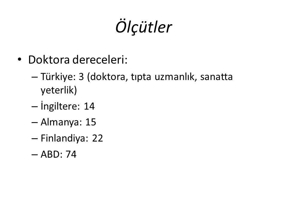 Ölçütler • Doktora dereceleri: – Türkiye: 3 (doktora, tıpta uzmanlık, sanatta yeterlik) – İngiltere: 14 – Almanya: 15 – Finlandiya: 22 – ABD: 74