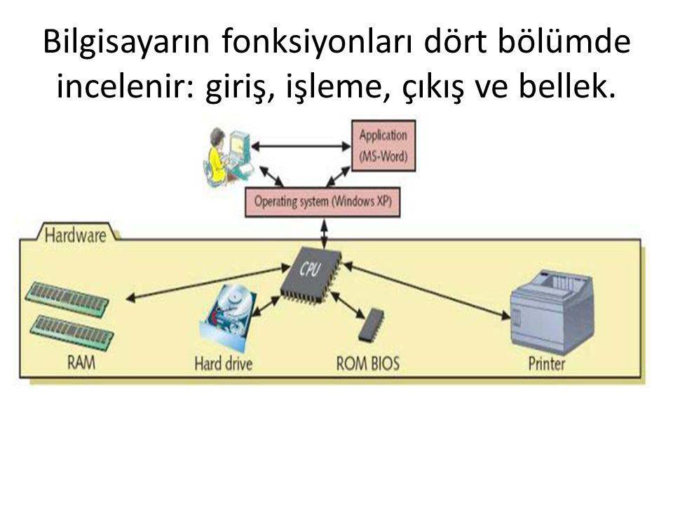 Bilgisayarın fonksiyonları dört bölümde incelenir: giriş, işleme, çıkış ve bellek.