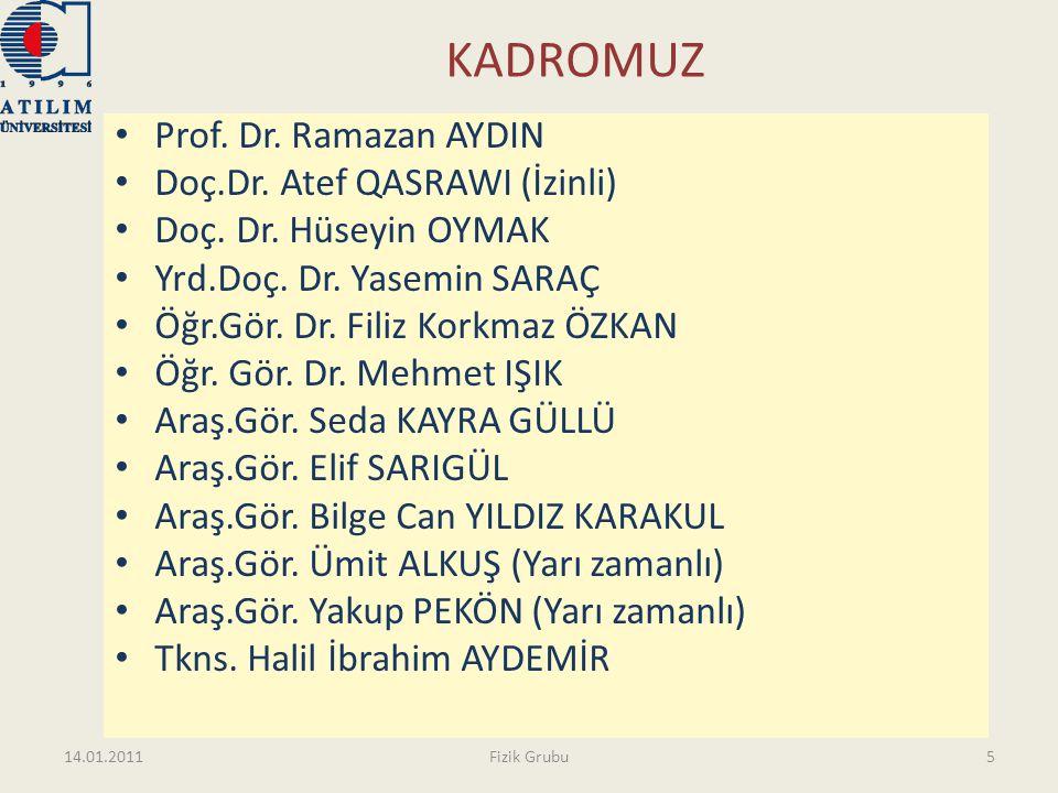 KADROMUZ • Prof. Dr. Ramazan AYDIN • Doç.Dr. Atef QASRAWI (İzinli) • Doç. Dr. Hüseyin OYMAK • Yrd.Doç. Dr. Yasemin SARAÇ • Öğr.Gör. Dr. Filiz Korkmaz