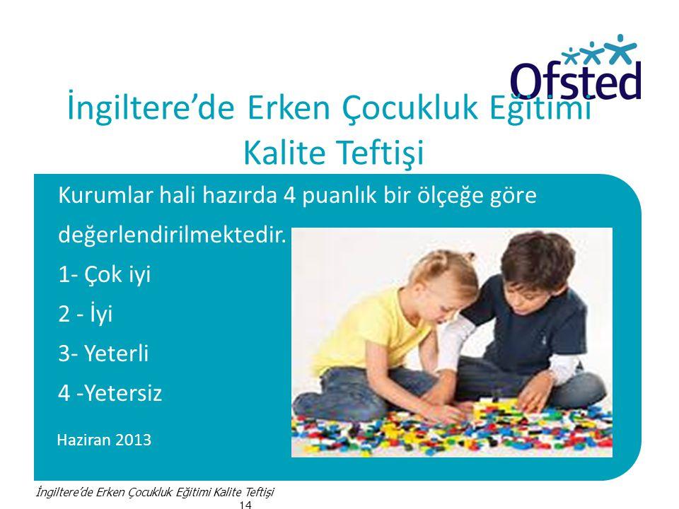 Haziran 2013 İngiltere'de Erken Çocukluk Eğitimi Kalite Teftişi Kurumlar hali hazırda 4 puanlık bir ölçeğe göre değerlendirilmektedir.