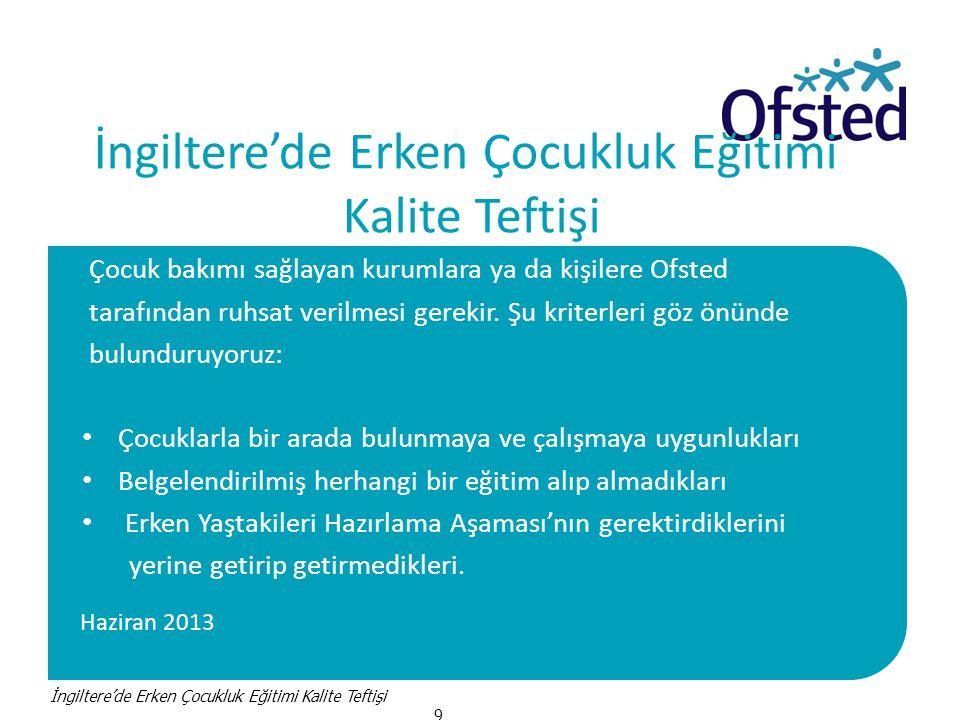 Haziran 2013 İngiltere'de Erken Çocukluk Eğitimi Kalite Teftişi Çocuk bakımı sağlayan kurumlara ya da kişilere Ofsted tarafından ruhsat verilmesi gerekir.