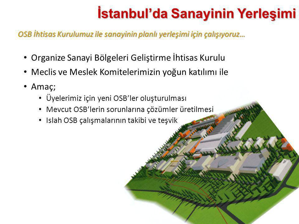 OSB İhtisas Kurulumuz ile sanayinin planlı yerleşimi için çalışıyoruz… İstanbul'da Sanayinin Yerleşimi • Organize Sanayi Bölgeleri Geliştirme İhtisas
