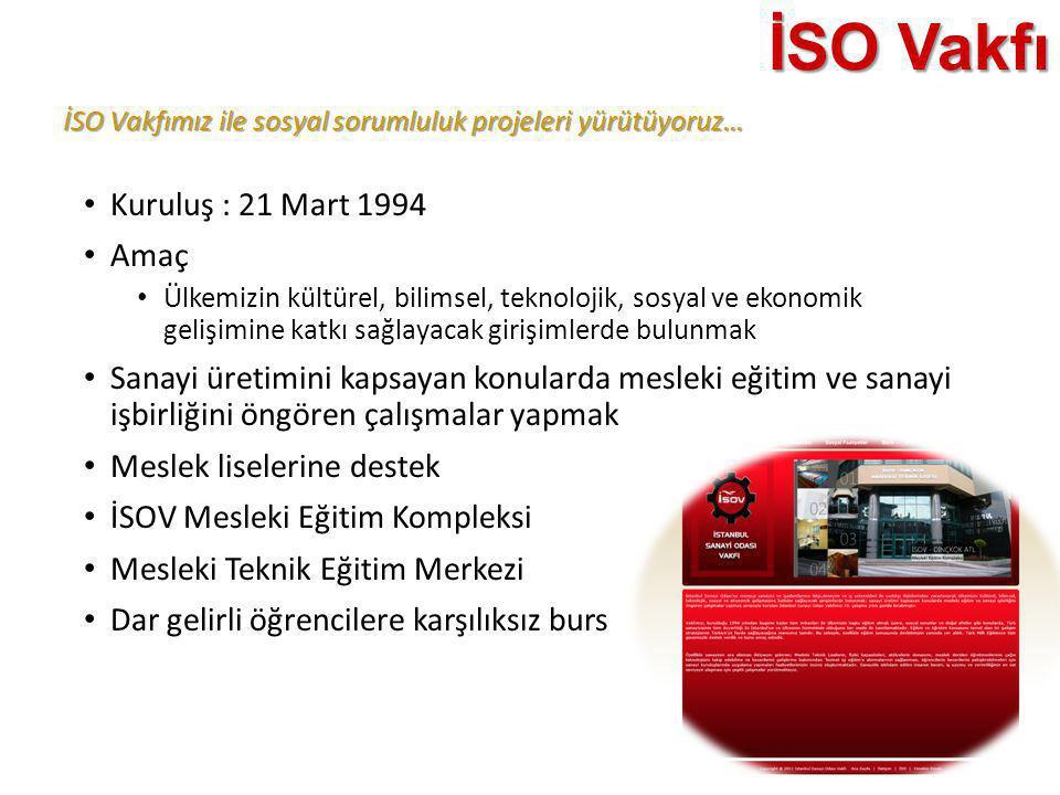 İSO Vakfımız ile sosyal sorumluluk projeleri yürütüyoruz… İSO Vakfı • Kuruluş : 21 Mart 1994 • Amaç • Ülkemizin kültürel, bilimsel, teknolojik, sosyal