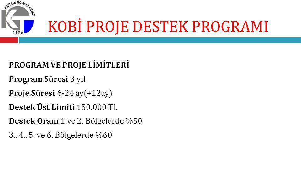 PROGRAM VE PROJE LİMİTLERİ Program Süresi 3 yıl Proje Süresi 6-24 ay(+12ay) Destek Üst Limiti 150.000 TL Destek Oranı 1.ve 2.