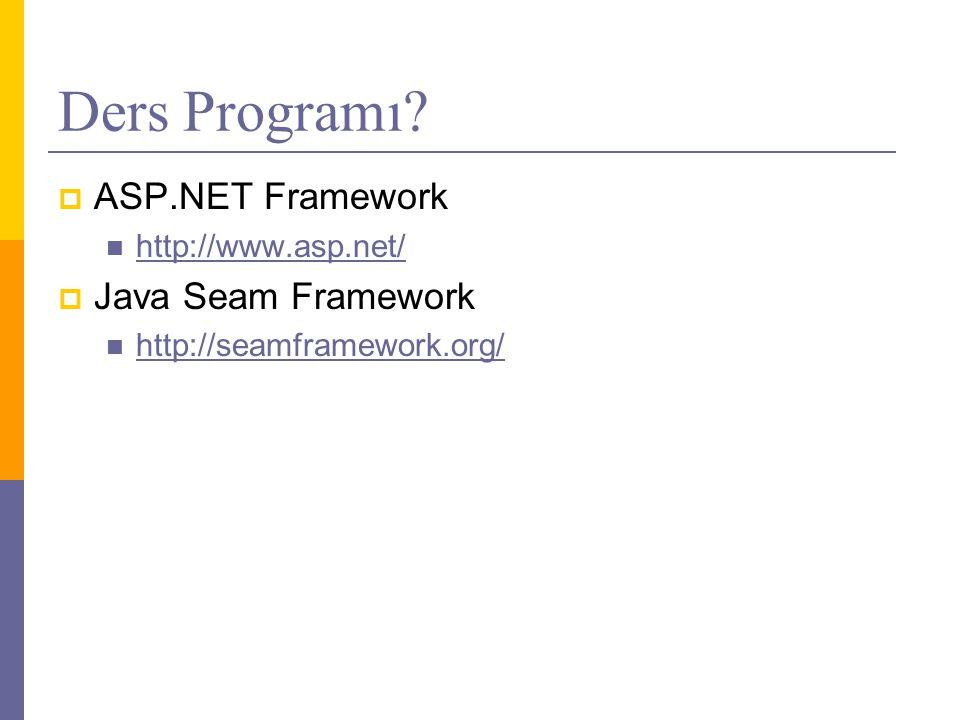Temel Web Kavramları  İstemci (Client)  Browser (Tarayıcı)  Web Server  Application Server (Uygulama Sunucusu)  TCP/IP (Transport Control Protocol / Internet Protocol)  HTTP (HyperText Transfer Protocol)  FTP (File Transfer Protocol)  SMTP (Send Mail Transfer Protocol)  POP (Post Office Protocol)