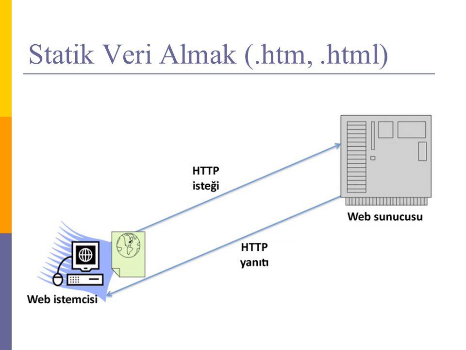 C# ve VB için veri tipleri SystemC#VB System.StringstringString System.BooleanboolBoolean System.Int32intInteger System.SinglefloatSingle System.DoubledoubleDouble