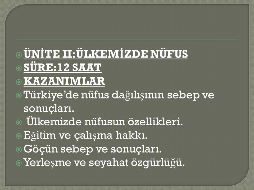  ÜN İ TE II:ÜLKEM İ ZDE NÜFUS  SÜRE:12 SAAT  KAZANIMLAR  Türkiye'de nüfus da ğ ılı ş ının sebep ve sonuçları.