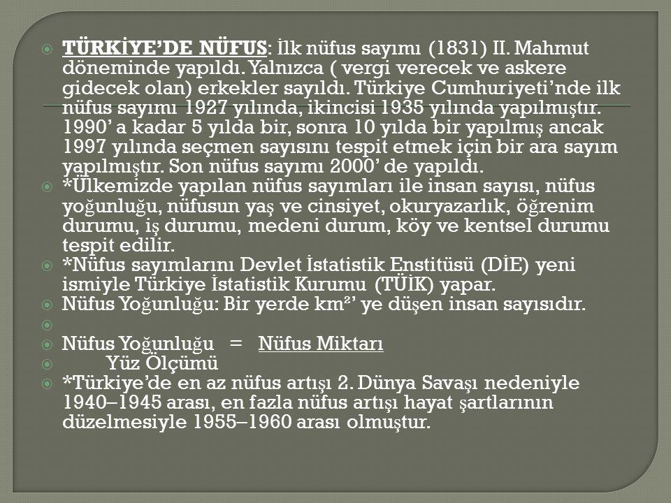  TÜRK İ YE'DE NÜFUS: İ lk nüfus sayımı (1831) II.