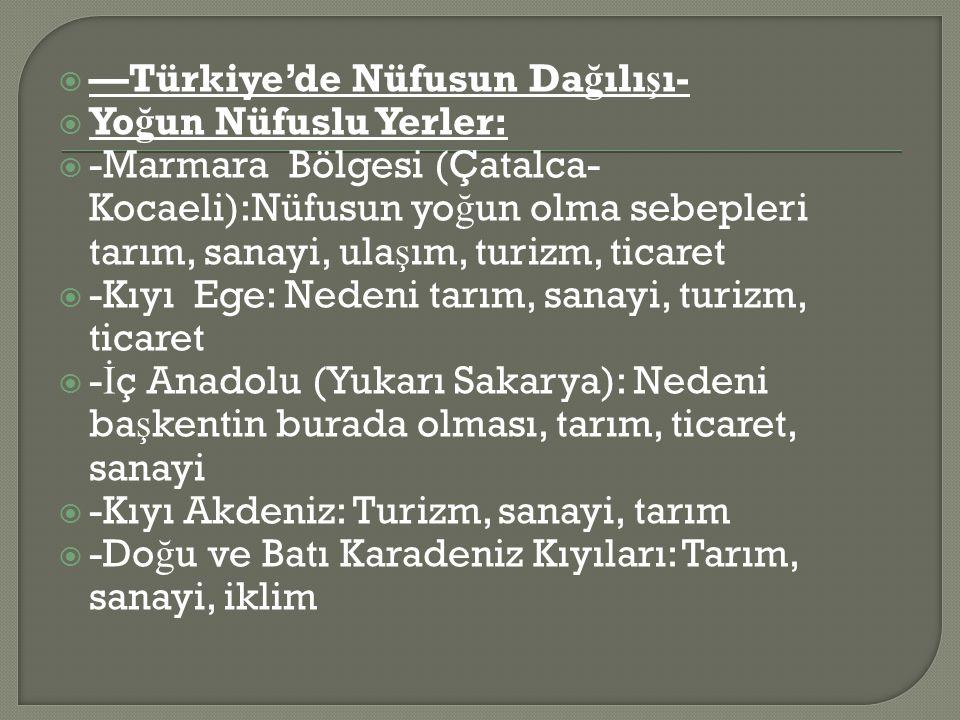  —Türkiye'de Nüfusun Da ğ ılı ş ı-  Yo ğ un Nüfuslu Yerler:  -Marmara Bölgesi (Çatalca- Kocaeli):Nüfusun yo ğ un olma sebepleri tarım, sanayi, ula ş ım, turizm, ticaret  -Kıyı Ege: Nedeni tarım, sanayi, turizm, ticaret  - İ ç Anadolu (Yukarı Sakarya): Nedeni ba ş kentin burada olması, tarım, ticaret, sanayi  -Kıyı Akdeniz: Turizm, sanayi, tarım  -Do ğ u ve Batı Karadeniz Kıyıları: Tarım, sanayi, iklim