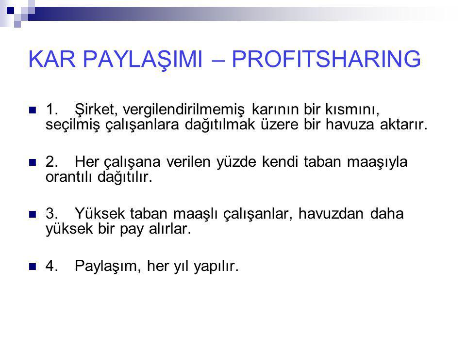 KAR PAYLAŞIMI – PROFITSHARING  1.Şirket, vergilendirilmemiş karının bir kısmını, seçilmiş çalışanlara dağıtılmak üzere bir havuza aktarır.  2.Her ça