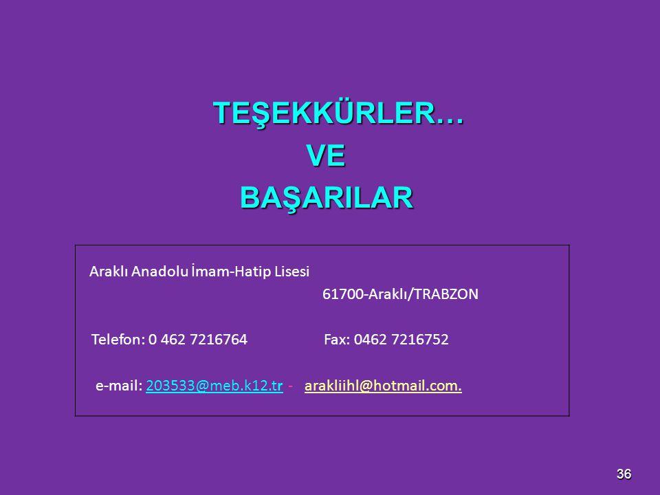 36 TEŞEKKÜRLER… TEŞEKKÜRLER…VEBAŞARILAR Araklı Anadolu İmam-Hatip Lisesi 61700-Araklı/TRABZON Telefon: 0 462 7216764 Fax: 0462 7216752 e-mail: 203533@