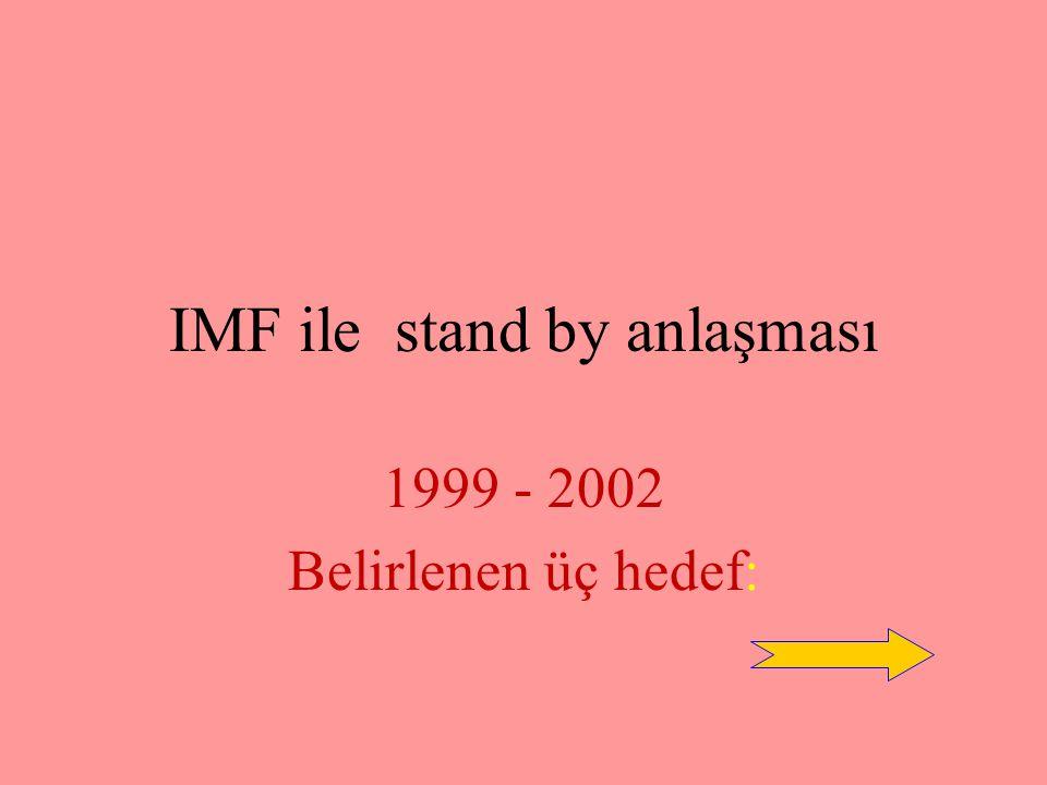 IMF ile stand by anlaşması 1999 - 2002 Belirlenen üç hedef: