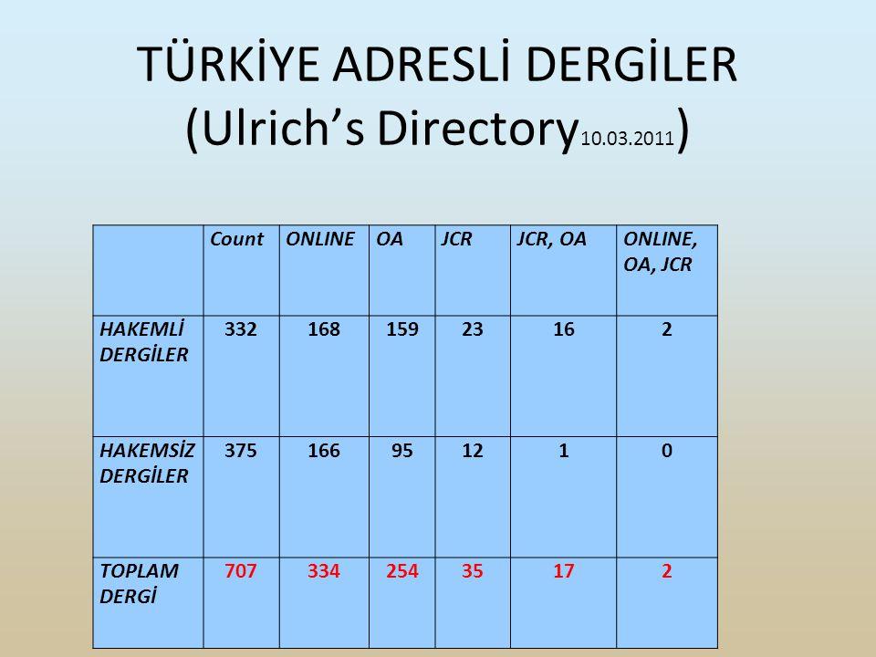 TÜRKİYE ADRESLİ DERGİLER (Ulrich's Directory 10.03.2011 ) CountONLINEOAJCRJCR, OAONLINE, OA, JCR HAKEMLİ DERGİLER 33216815923162 HAKEMSİZ DERGİLER 375166951210 TOPLAM DERGİ 70733425435172