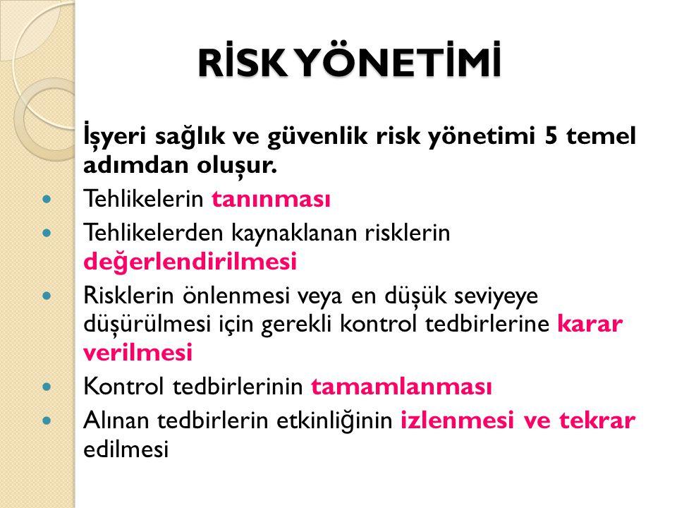 R İ SK YÖNET İ M İ İ şyeri sa ğ lık ve güvenlik risk yönetimi 5 temel adımdan oluşur.