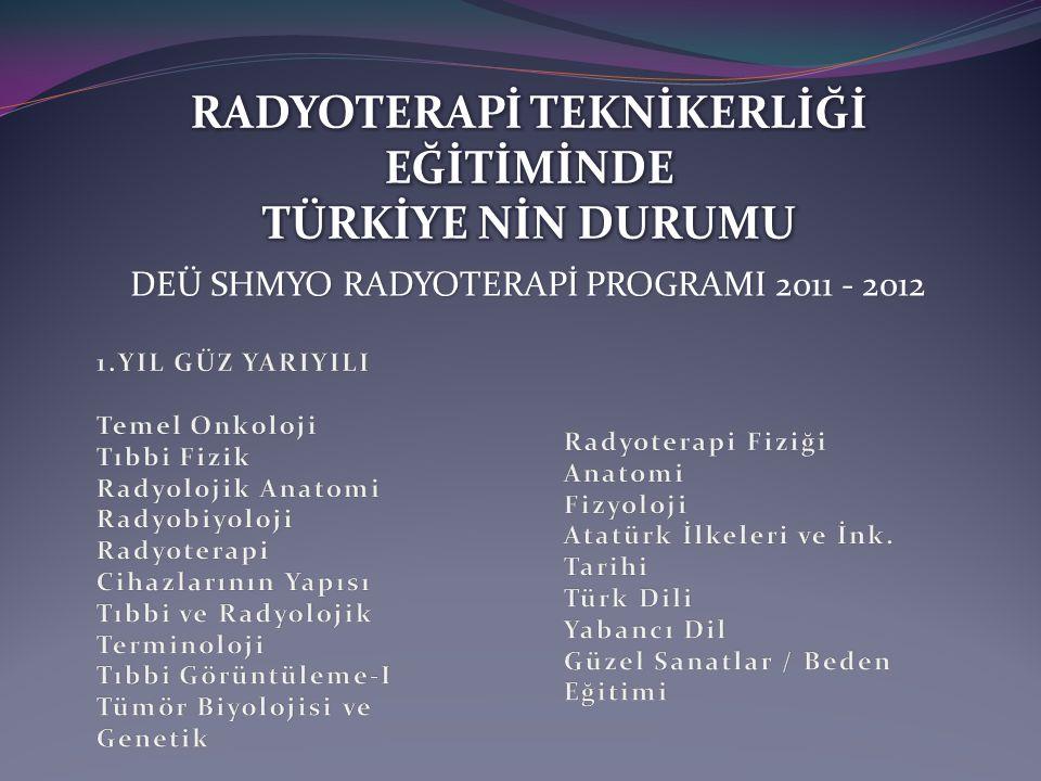 DEÜ SHMYO RADYOTERAPİ PROGRAMI 2011 - 2012
