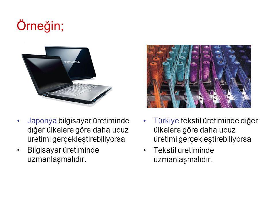 •T•Türkiye tekstil üretiminde diğer ülkelere göre daha ucuz üretimi gerçekleştirebiliyorsa •T•Tekstil üretiminde uzmanlaşmalıdır. Örneğin; •J•Japonya