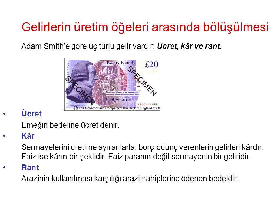Adam Smith ve Tam Rekabet •Smith ekonomiyi doğa kanunlarının varlığıyla açıklamaya çalışmıştır.