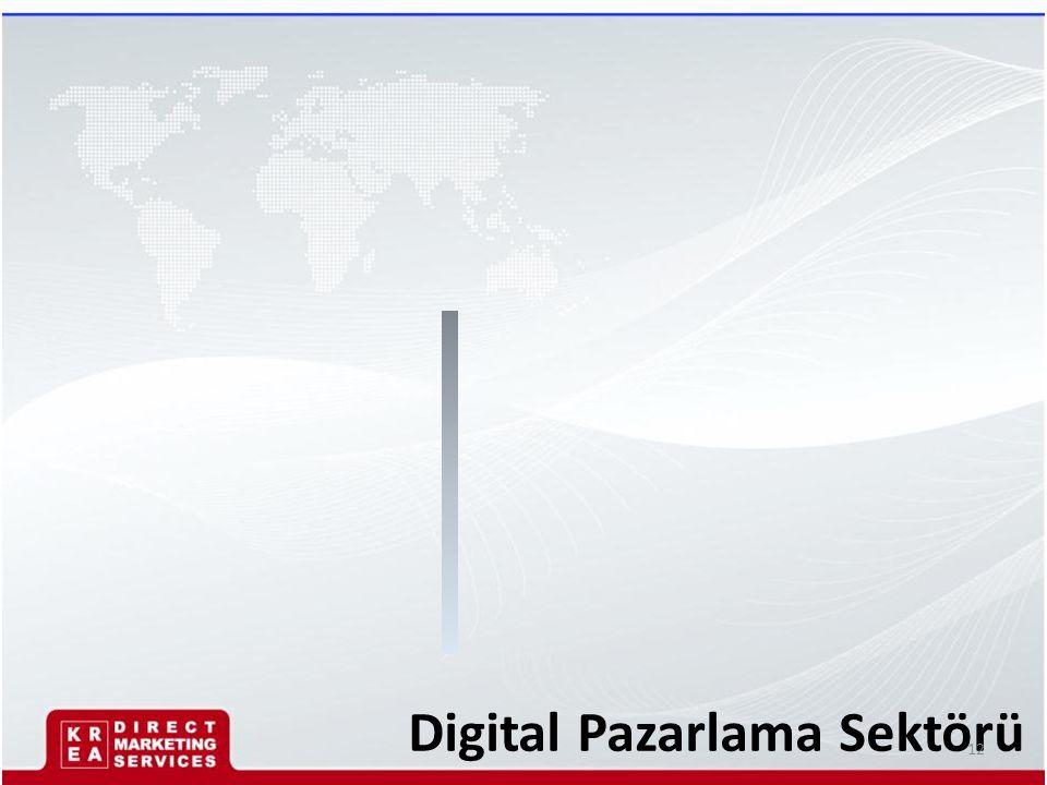 Digital Pazarlama Sektörü 12
