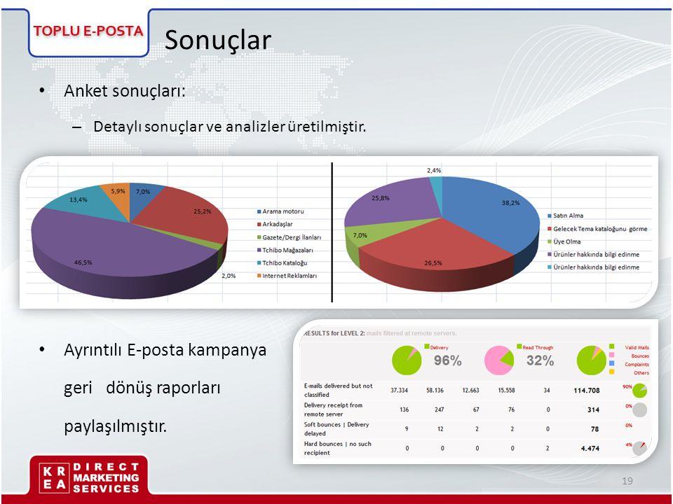 Sonuçlar • Anket sonuçları: – Detaylı sonuçlar ve analizler üretilmiştir. • Ayrıntılı E-posta kampanya geri dönüş raporları paylaşılmıştır. 19