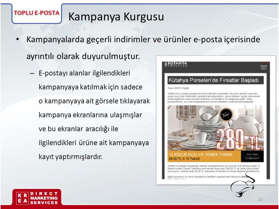 Kampanya Kurgusu • Kampanyalarda geçerli indirimler ve ürünler e-posta içerisinde ayrıntılı olarak duyurulmuştur. – E-postayı alanlar ilgilendikleri k