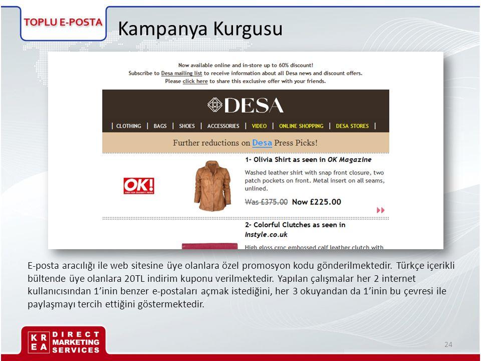 Kampanya Kurgusu E-posta aracılığı ile web sitesine üye olanlara özel promosyon kodu gönderilmektedir. Türkçe içerikli bültende üye olanlara 20TL indi