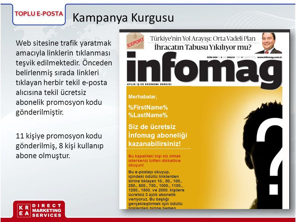 Kampanya Kurgusu Web sitesine trafik yaratmak amacıyla linklerin tıklanması teşvik edilmektedir. Önceden belirlenmiş sırada linkleri tıklayan herbir t