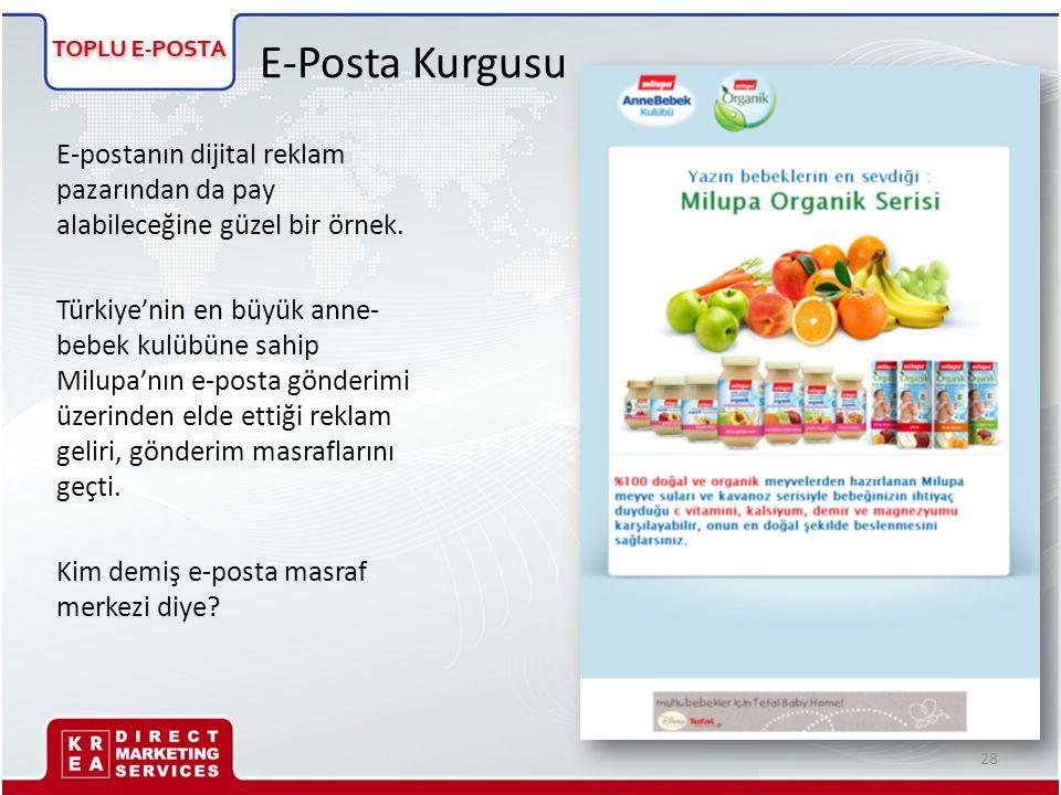 E-Posta Kurgusu E-postanın dijital reklam pazarından da pay alabileceğine güzel bir örnek. Türkiye'nin en büyük anne- bebek kulübüne sahip Milupa'nın