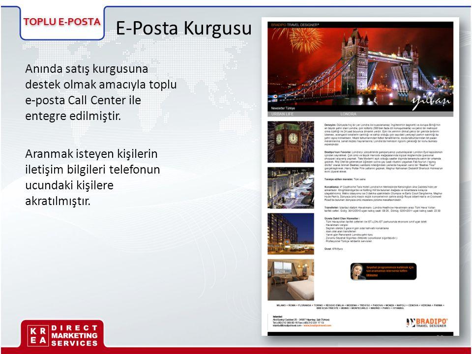 E-Posta Kurgusu Anında satış kurgusuna destek olmak amacıyla toplu e-posta Call Center ile entegre edilmiştir. Aranmak isteyen kişilerin iletişim bilg