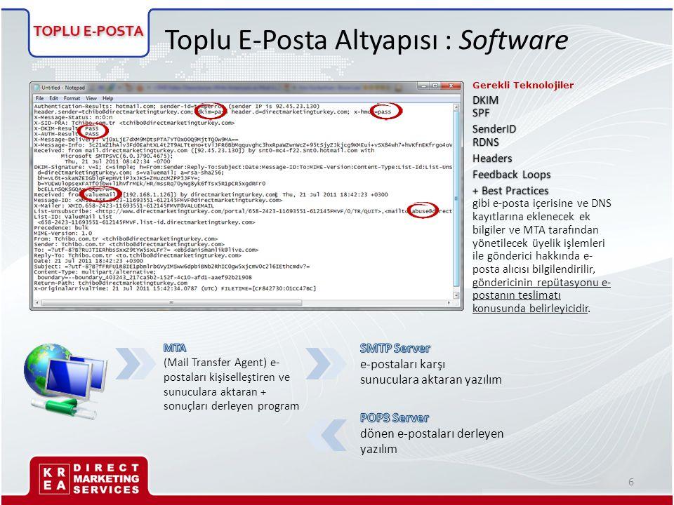 Toplu E-Posta Altyapısı : Software Gerekli Teknolojiler DKIM SPF SenderID RDNS Headers Feedback Loops + Best Practices + Best Practices gibi e-posta i