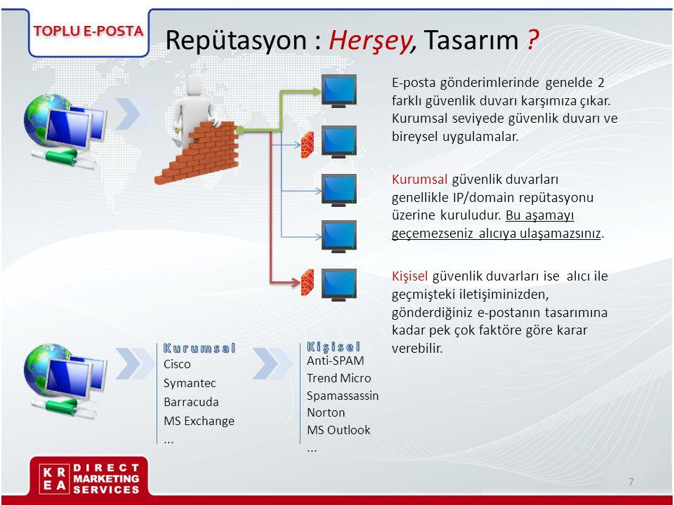 E-Posta Kurgusu E-postanın dijital reklam pazarından da pay alabileceğine güzel bir örnek.