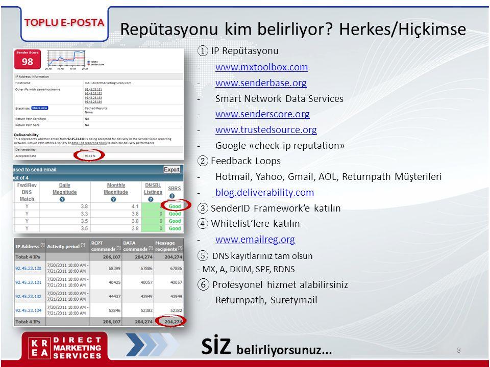 E-Posta Kurgusu Anında satış kurgusuna destek olmak amacıyla toplu e-posta Call Center ile entegre edilmiştir.