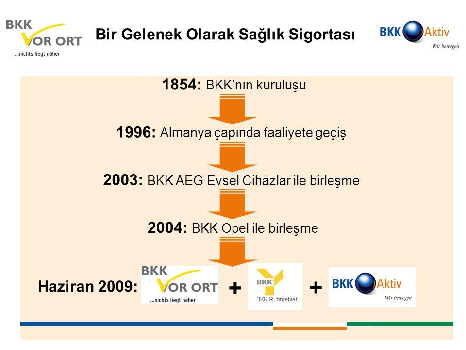 Bir Gelenek Olarak Sağlık Sigortası 2003: BKK AEG Evsel Cihazlar ile birleşme 2004: BKK Opel ile birleşme 1854: BKK'nın kuruluşu 1996: Almanya çapında