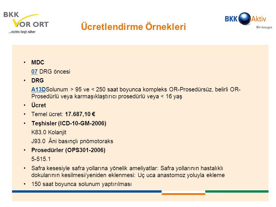 •MDC 0707 DRG öncesi •DRG A13DA13DSolunum > 95 ve < 250 saat boyunca kompleks OR-Prosedürsüz, belirli OR- Prosedürlü veya karmaşıklaştırıcı prosedürlü