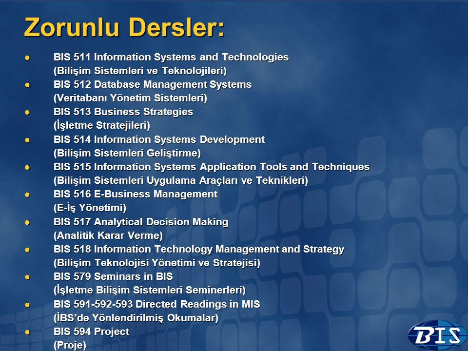 Zorunlu Dersler:  BIS 511 Information Systems and Technologies (Bilişim Sistemleri ve Teknolojileri)  BIS 512 Database Management Systems (Veritaban