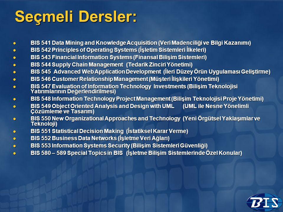 Seçmeli Dersler:  BIS 541 Data Mining and Knowledge Acquisition (Veri Madenciliği ve Bilgi Kazanımı)  BIS 542 Principles of Operating Systems (İşlet