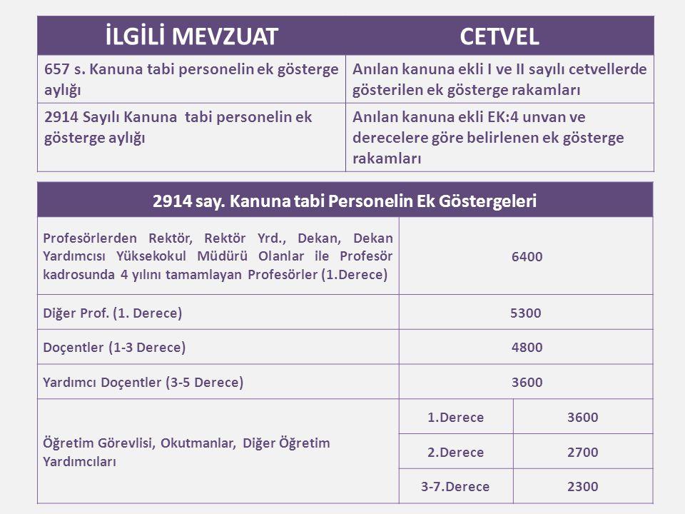 İLGİLİ MEVZUATCETVEL 657 s. Kanuna tabi personelin ek gösterge aylığı Anılan kanuna ekli I ve II sayılı cetvellerde gösterilen ek gösterge rakamları 2