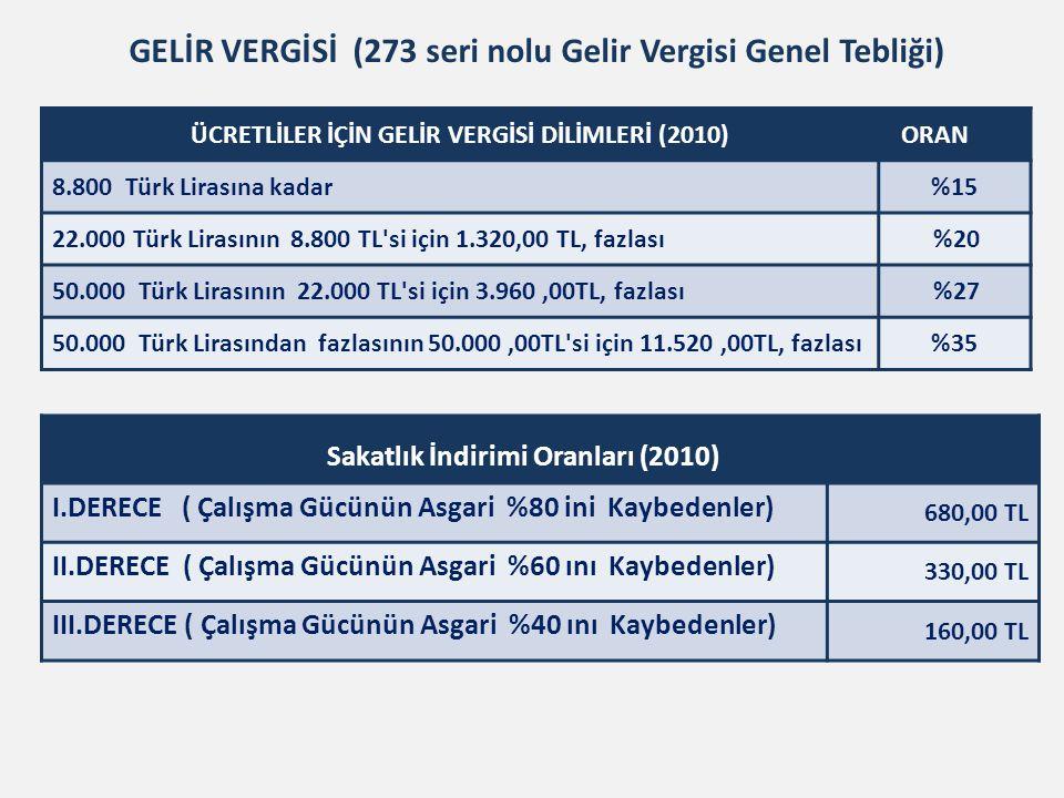 GELİR VERGİSİ (273 seri nolu Gelir Vergisi Genel Tebliği) ÜCRETLİLER İÇİN GELİR VERGİSİ DİLİMLERİ (2010) ORAN 8.800 Türk Lirasına kadar%15 22.000 Türk